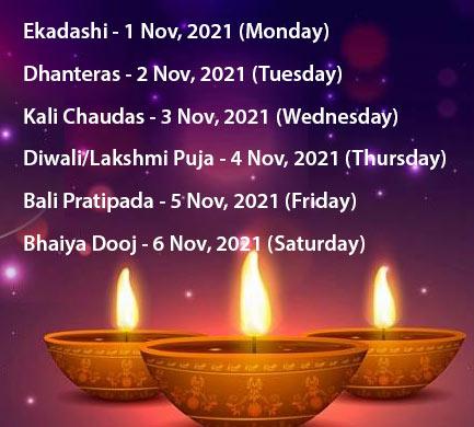 Diwali Calendar 2021 Deepavali Calendar Date In 2021