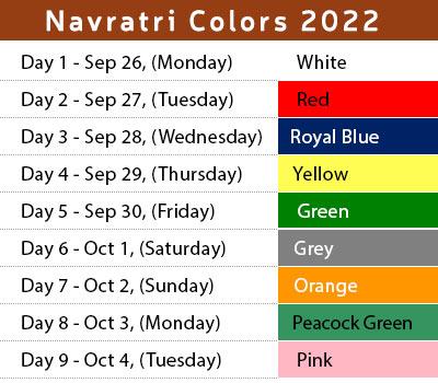 Navratri Colors 2019 - Navratri 9 days Color list